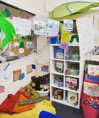 Reading environment in Year 3